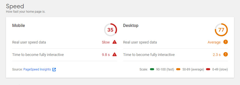 site kit by google dashboard page speed