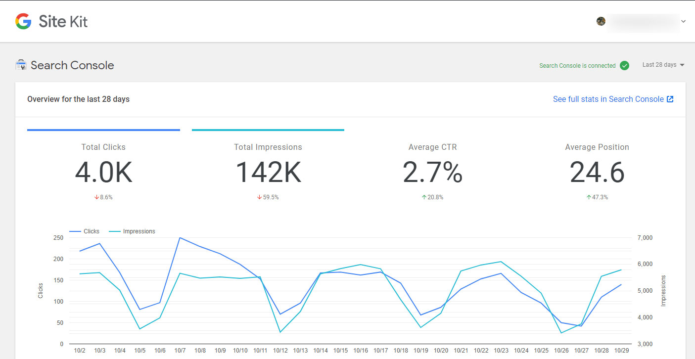 site kit by google search console